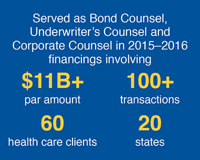 Served as Bond Counsel, Underwriter's Counsel, and Corporate Counsel  in 2015-2016 financings involving: $11 billion par amount, 100-plus transactions, 60 health care clients, and 20 states