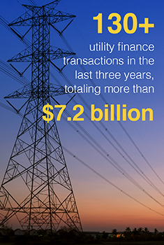 Chapman has 130+ utility finance transaction in the last three years, totaling more than $7.2 billion